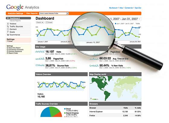 Jak odczytywać wskaźniki zGoogle Analytics
