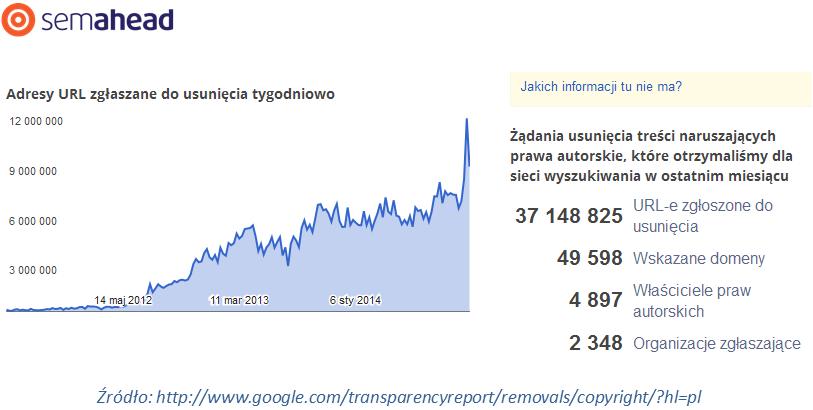 Google-Pingwin-3-0-Pirat-2-0_2