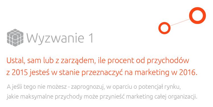 1. wyzwanie dyrektora marketingu, Kornel Dulęba