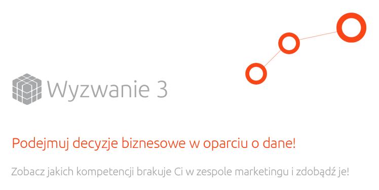 3. wyzwanie dyrektora marketingu, Kornel Dulęba