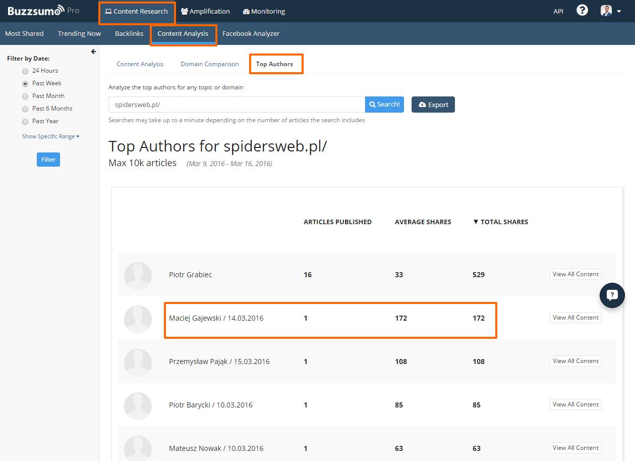 Porównanie autorów treści nablogu