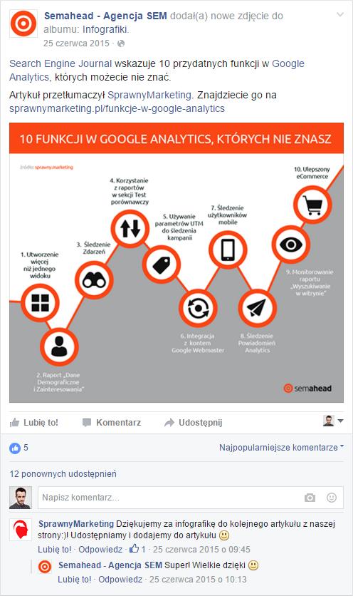 infografika-do-artykulu-sprawnego-marketingu-6a
