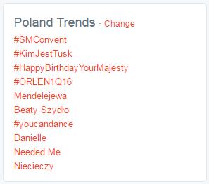 Rubryka Trendy naTwitterze