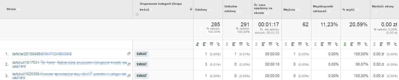 Screen Google Analytics