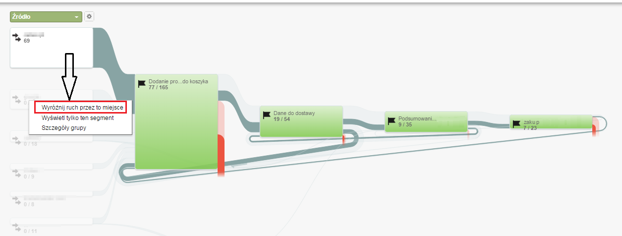 Raport Przepływ ścieżek wGoogle analytics