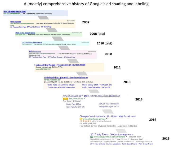 Jak zmieniały się reklamy w Google?