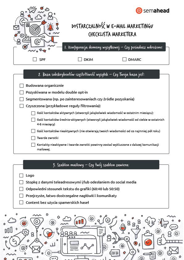 checklista e-mail