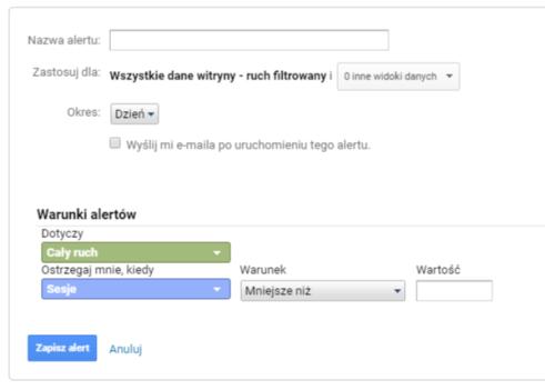 Formularz alertu wGoogle Analytics